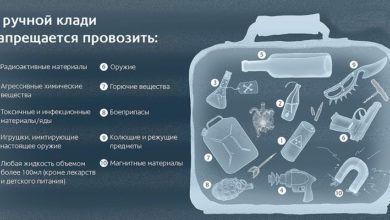 Photo of Что у Вас отнимут в аэропорту