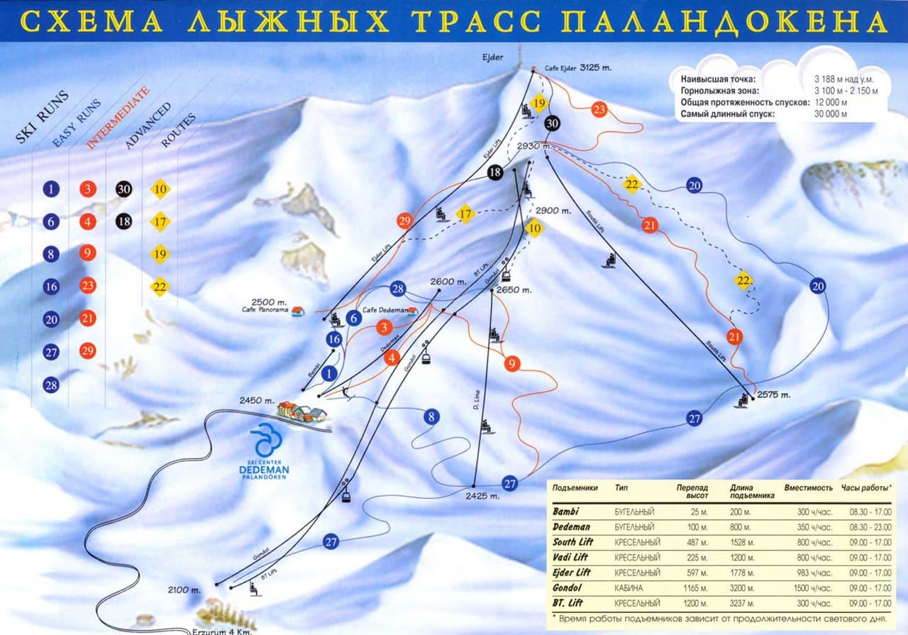 Лыжные трассы Паландокен